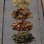 Herbs for Weight Loss. Are They Safe and Effective?