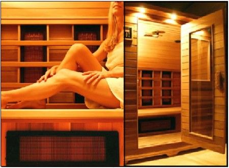 Bet You Don't Know About These Sauna Health Benefits