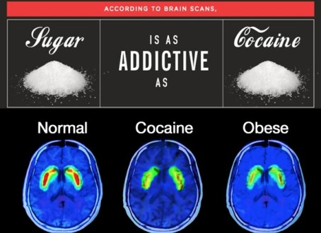 This Is What Happens To Your Brain When You Stop Eating Sugar