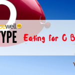 Eating for Your Blood Type – O Blood Type