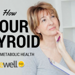 What's Thyroid Got to Do with Metabolic Health?