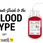 The Ultimate Guide to the B Blood Type Diet