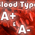 Eating for Your Blood Type: A+ & A-