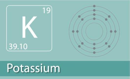 Benefits of Potassium