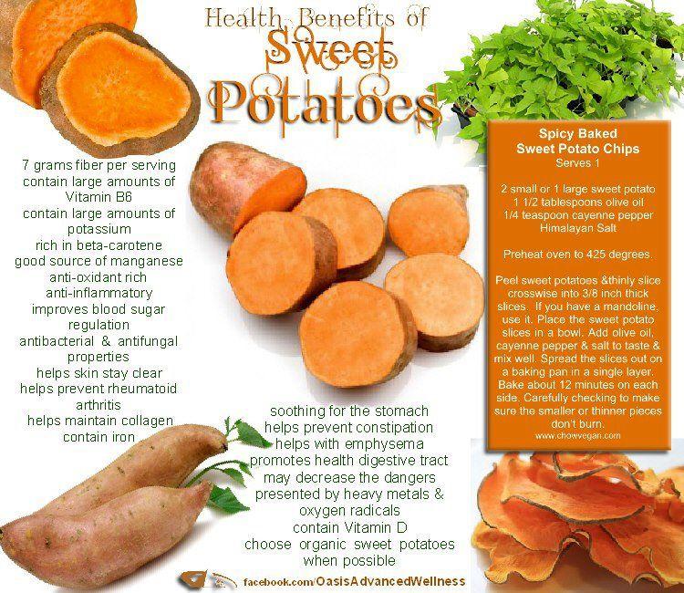 Healthy Food Not High In Fiber