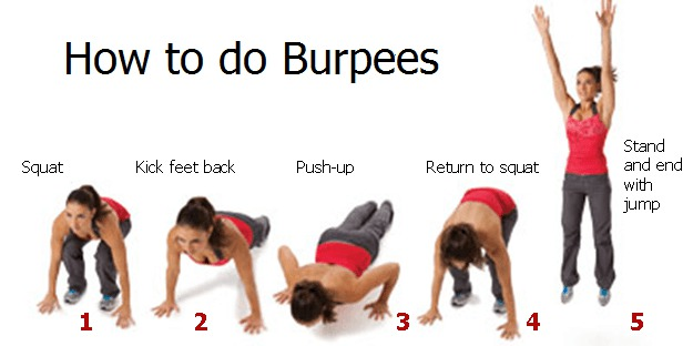 Image result for burpee form