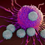 The Amazing Future of Cancer Treatment