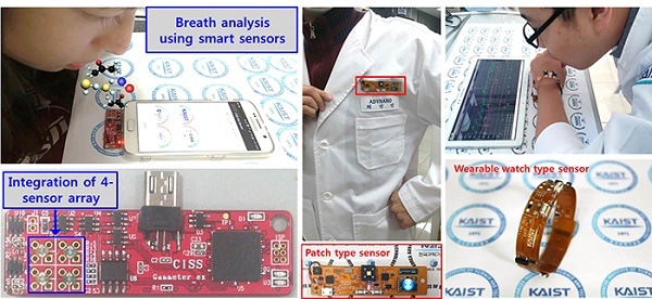 Examples of the different configurations of the breath-analyzing sensor array, including: smartphone, patch, and watch.  Credit: KAIST