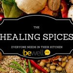 The Healing Spices Everyone Needs in Their Kitchen