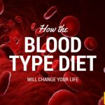How The Blood Type Diet Will Change Your Life