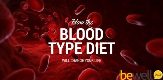 <thrive_headline click tho-post-41820 tho-test-191>How The Blood Type Diet Will Change Your Life</thrive_headline>