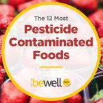 The 12 Most Pesticide Contaminated Foods You Need to Know