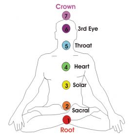 Qu&#39;est-ce que les Chakras? &quot;Width =&quot; 273 &quot;height =&quot; 280 &quot;/&gt; Certaines personnes ont du mal à comprendre le concept des chakras, parce que c&#39;est une idée spirituelle Les chakras ne peuvent pas être vus ou touchés comme d&#39;autres parties du corps, mais beaucoup croient que les chakras ont un profond impact spirituel sur leur santé et leur bien-être</span></p><p><span style=