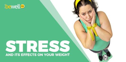 Stress: The #1 Enemy of Weight Loss