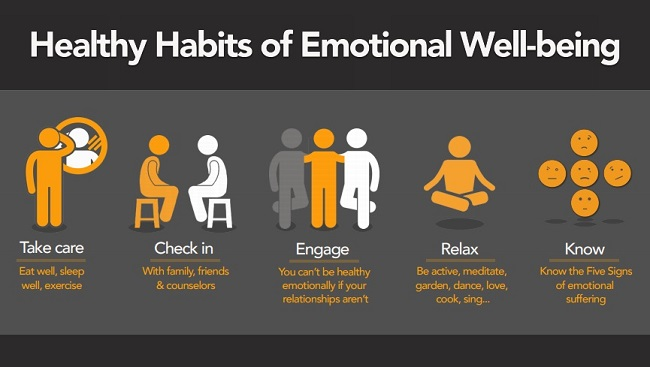 Healthy Habits of Emotional Well-being.