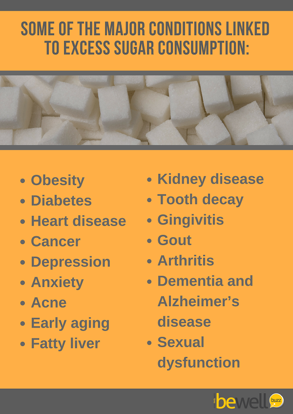 How Sugar Impacts Your Health